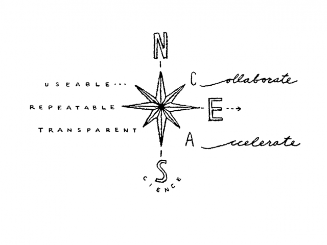 illustration of compass with NCEAS incorporated into it