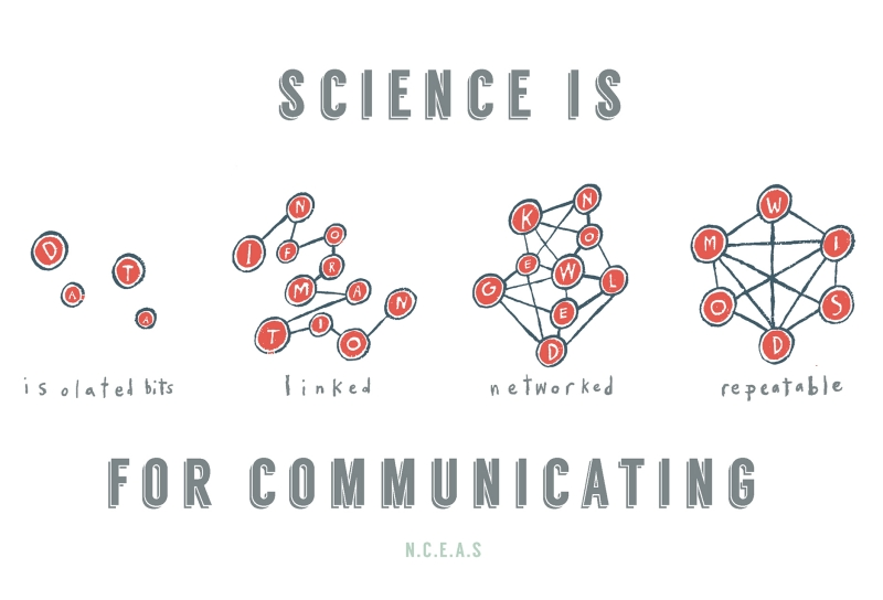 illustration of molecules that says Science is for Communicating