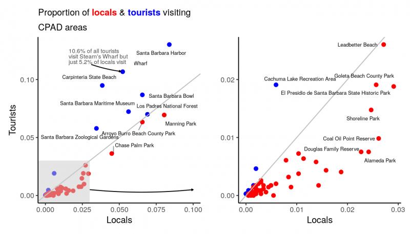 localsvtourists
